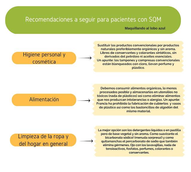 Guía de control ambiental para SQM
