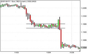 Notificare comercianți notabili: PPL Corp, (NYSE: PPL)