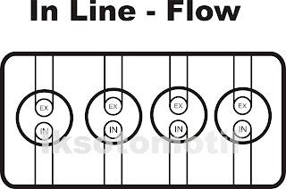 Mesin terdiri dari beberapa komponen yang memiliki fungsi masing  Fungsi Kepala Silinder ( Head Cylinder ), Konstruksi Dan Jenis - Jenisnya