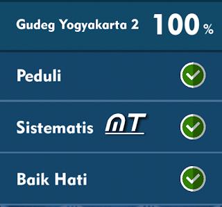 Kunci Jawaban Tts Cak Lontong Gudeg Yogyakarta 2