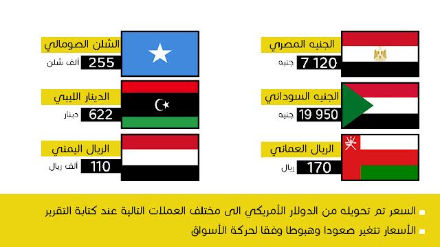 سعر vivo V17 Pro بجميع العملات العربية