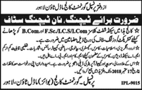 Govt Jobs Vacancies for Teaching and Non Teaching Staff