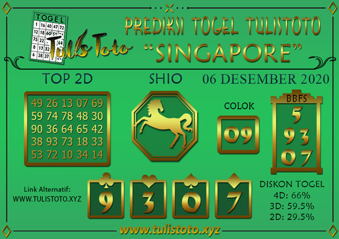 Prediksi Togel SINGAPORE TULISTOTO 06 NOVEMBER 2020