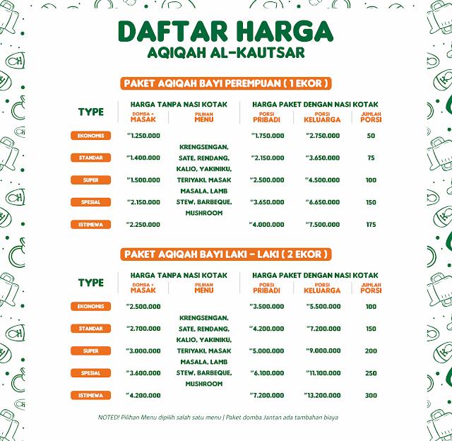 Daftar Harga Aqiqah Klaten Al Kautsar Terbaru (16 Mei 2018)