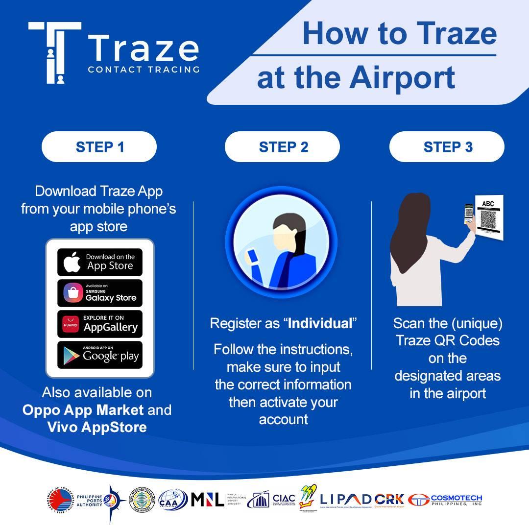 How to use Traze App?