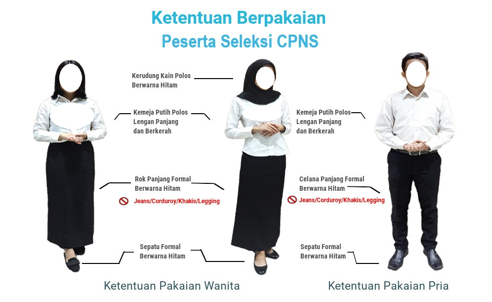 gambar pakaian tes pppk guru 2021