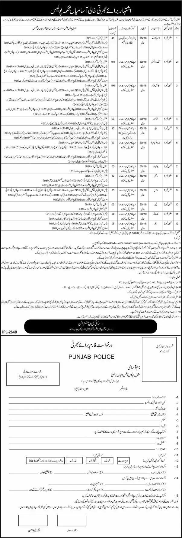 Punjab Police Jobs 2021 Application Form Download - Latest Punjab Police Jobs 2021 - Punjab Police New Jobs 2021 - Police Jobs 2021 Punjab - Punjab Police Jobs 2021 Latest - How to Apply for Punjab Police Jobs 2021