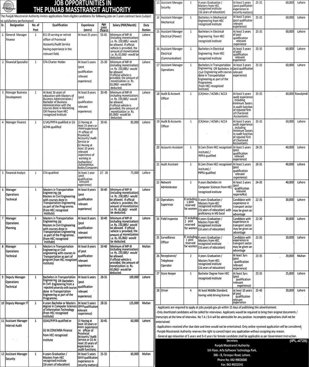 Punjab Masstransit Authority (PMA) Jobs 2021 in Pakistan - Metro Bus Jobs in Lahore 2021