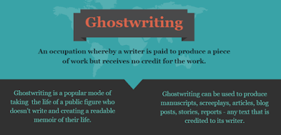 academic ghostwriter Academic writer 2nd edition, pay for someone to write music essay conclusion how i do my homework, ghostwriter service share this:however, you will also want to make sure that you keep.