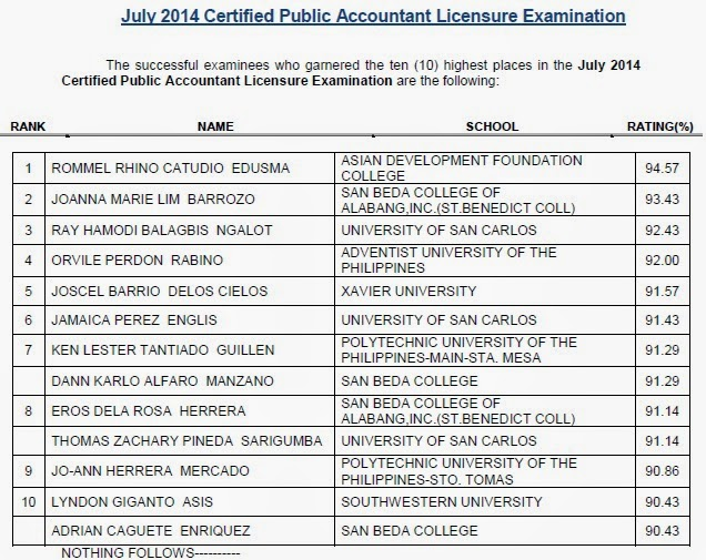 Top 10 List: July 2014 CPA board exam