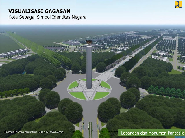 Konsep Desain Ibu kota baru Negara Indonesia