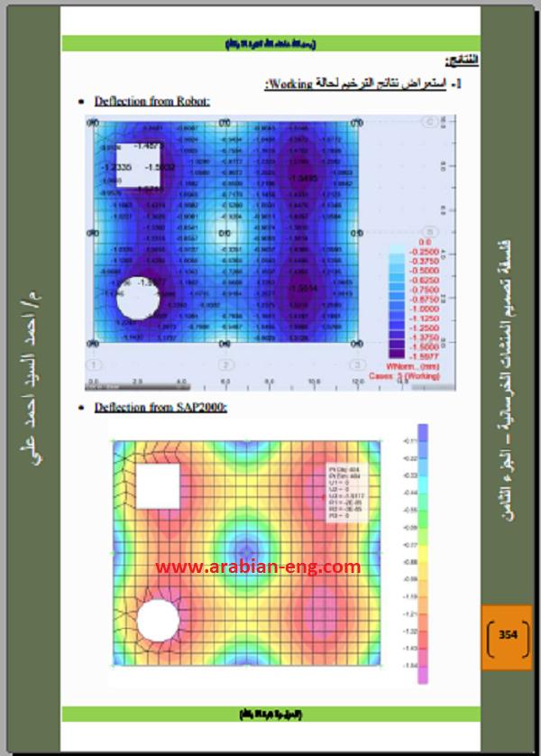 كتاب رائع لشرح برنامج الروبوت الانشائي pdf