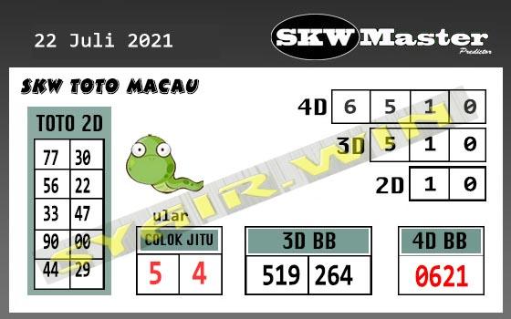 Prediksi SKW Master Toto Macau Kamis 22 Juli 2021
