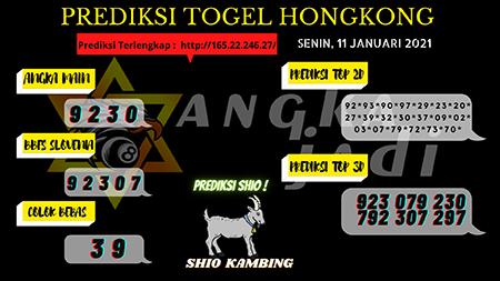 Prediksi Togel Angka Jitu Hongkong Senin 11 Januari 2021