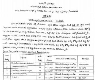 WCD/ Sakhi OSC Krishna District Notification 2019 – Multipurpose Helper