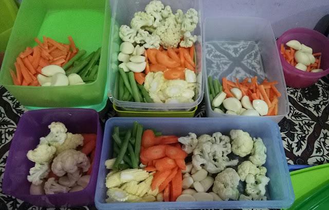 Lebih pilih mana belanja bahan makanan harian atau mingguan