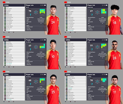 PES 2021 China NT Facepack 2 by LINzeennnnnnnnnnn