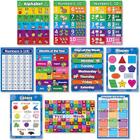 10 Educational Wall Posters for Toddlers