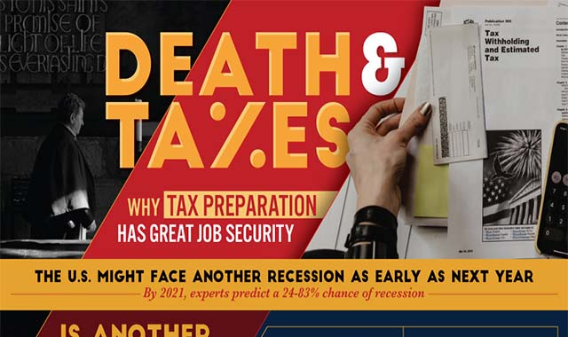 Death & Taxes Why Tax Preparation Has Great Job Security #infographic