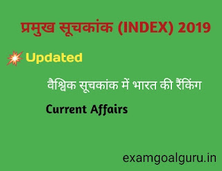 World indexes and report