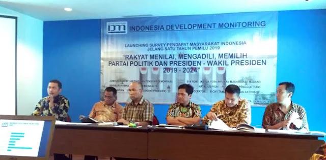 Survei IDM: Faktor Ekonomi, Elektabilitas Jokowi-Ma' aruf Melorot