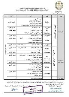 توزيع منهج التربية الإسلامية لكل المرحلة الابتدائية ٢٠٢٠ _ ٢٠٢١ م