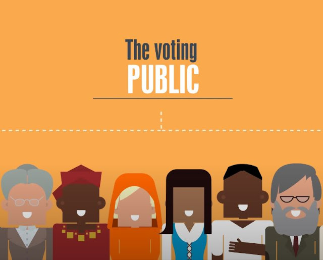 "Pictures showing citizens, and a text saying ""The voting public""."