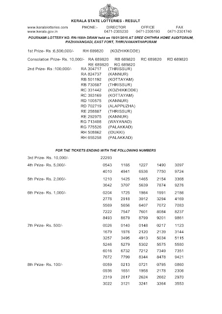 Official Kerala lottery Result_ Pournami_RN-168_Part 01