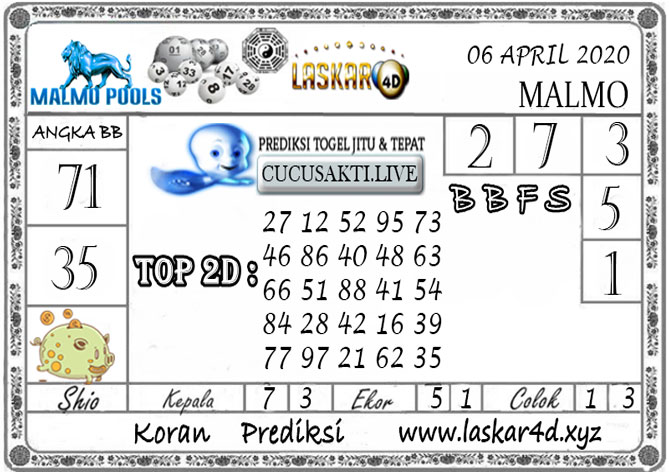 Prediksi Togel MALMO LASKAR4D 06 APRIL 2020