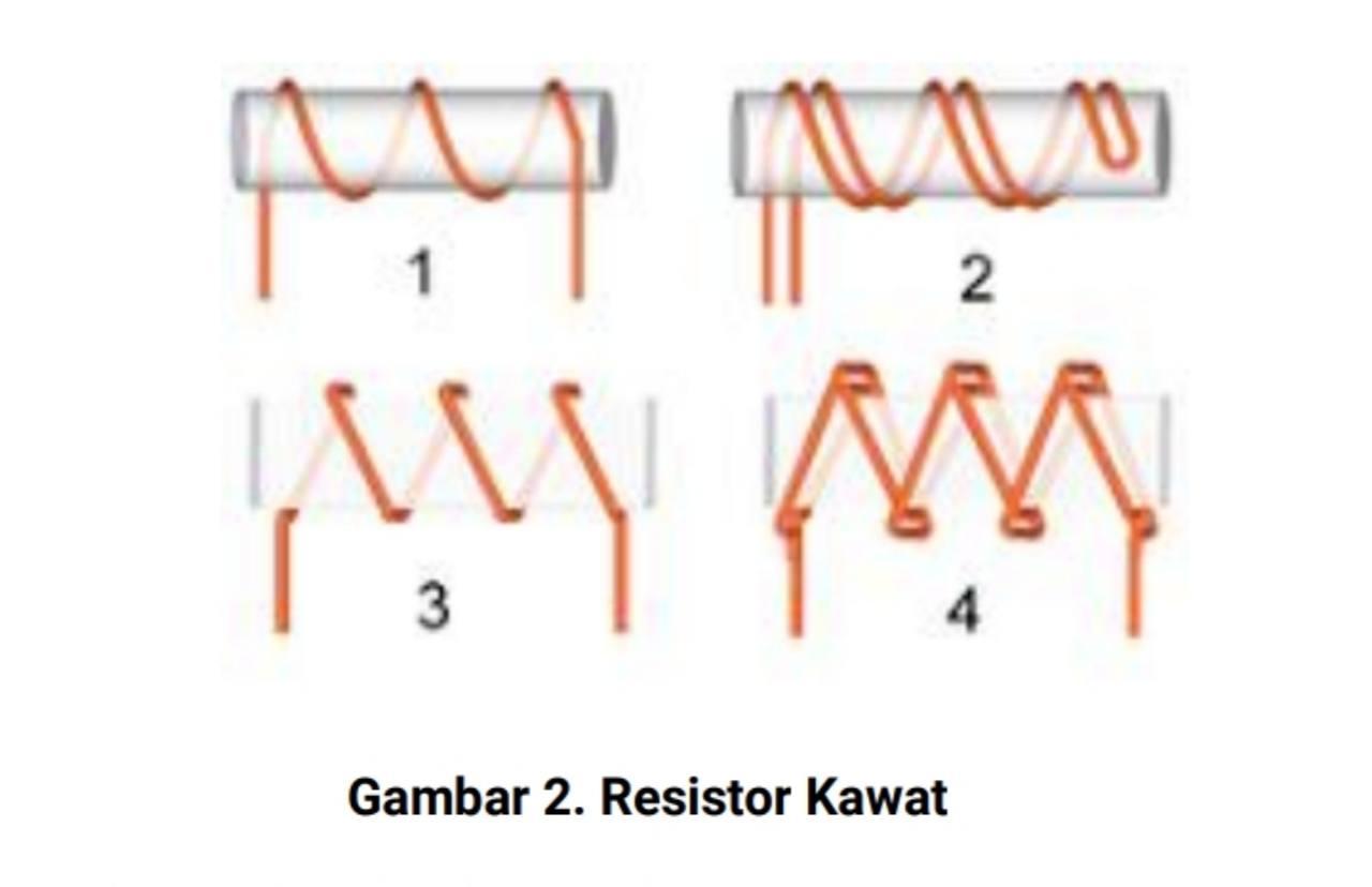 Jenis resistor kawat
