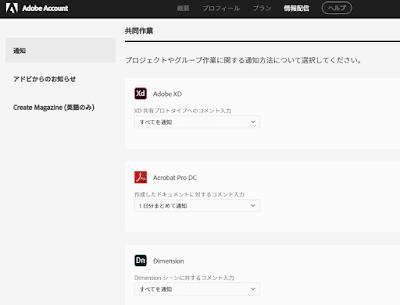 Adobe アカウントの管理画面