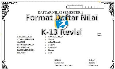 Format Daftar Nilai Excel Terbaru Kelas 2 Semester 1 SD K-13 Revisi 2017