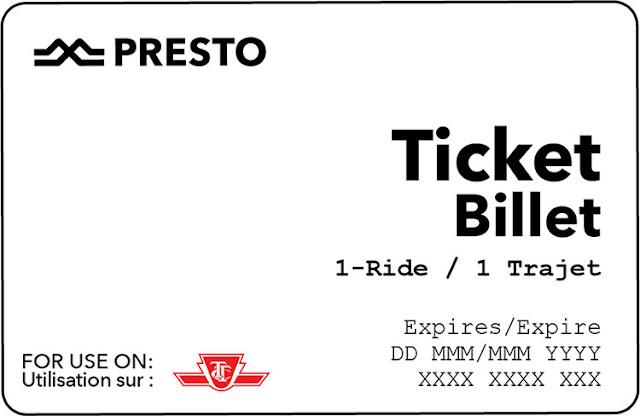 Transporte público em Toronto - PRESTO Ticket