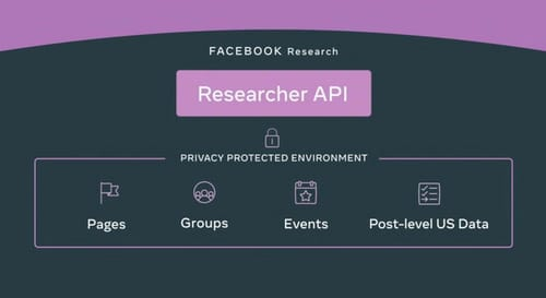 Facebook makes it easier to study marginalized groups