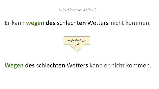 مثال على حروف الجر التي تأخذ مضاف إليه في الألمانية