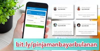 Tempat Pinjam Uang Mudah di kota Jambi tanpa jaminan