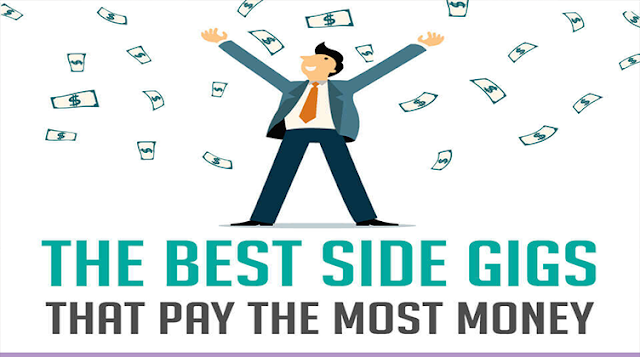 The Best Side Gigs That Pay the Most Money