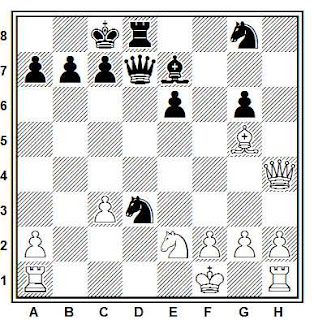 Posición de la partida de ajedrez Janovsky - Muratov (URSS, 1988)