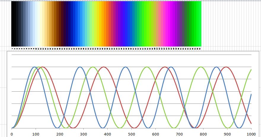 用Imagej分析薄膜干涉的顏色與厚度