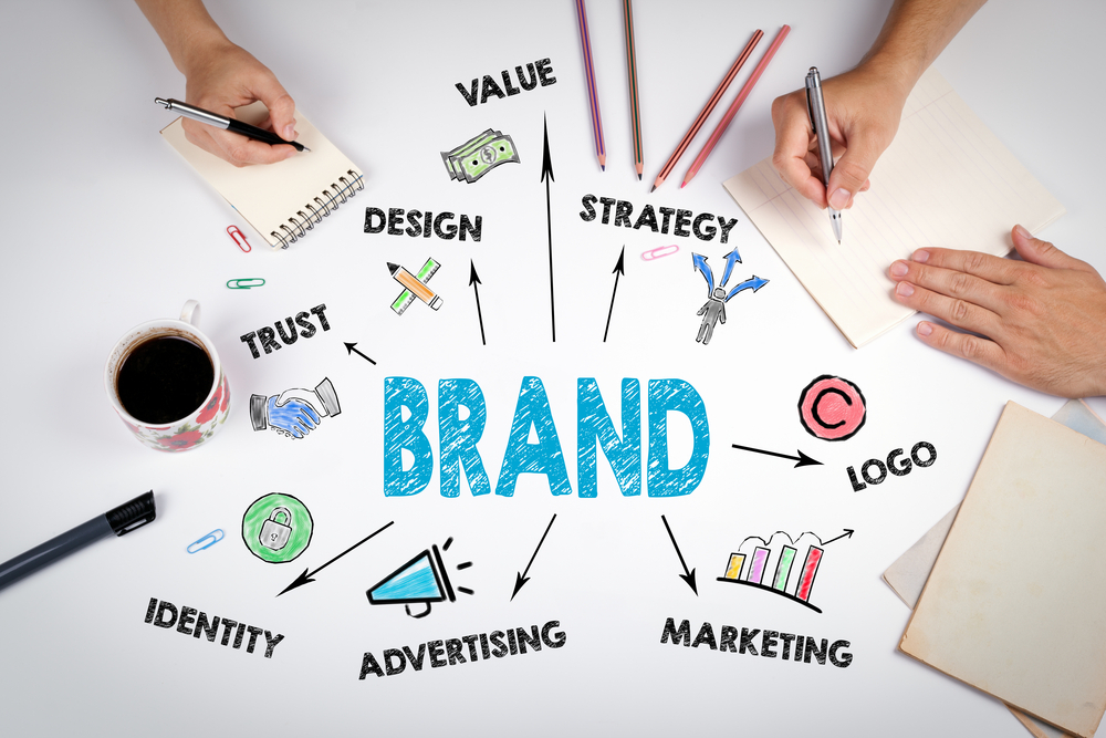 How to build a brand image?