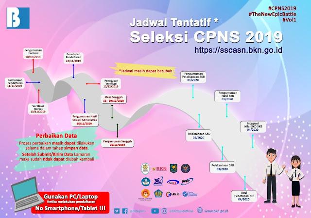 Jadwal Pendaftaran CPNS Lengkap Oktober 2019 - April 2020