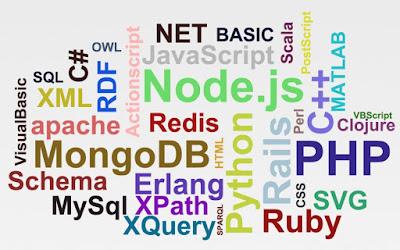 Aplikasi Android 1000 Tutorial Bahasa Program