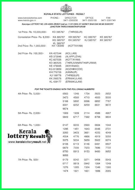 Kerala Lottery Result 11-01-2020 Karunya KR-430(keralalotteryresult.net)-