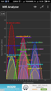 Wifi analyzer di android