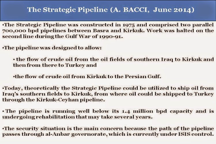 BACCI-Why-I.O.C.s-Have-to-Invest-in-Iraqi-Kurdistan-and-or-in-Southern-Iraq-5-Feb.2015