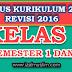 Silabus Tematik Terpadu Kelas 1 Semester 1 dan 2 Kurikulum 2013 Revisi 2016