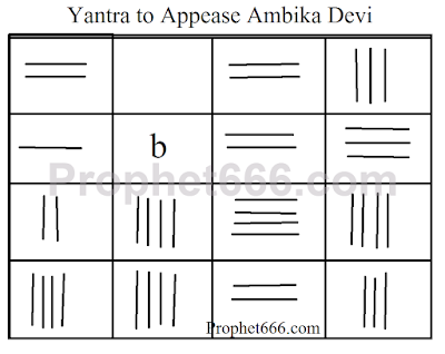 Hindu Occult Yantra to Appease Ambika Devi