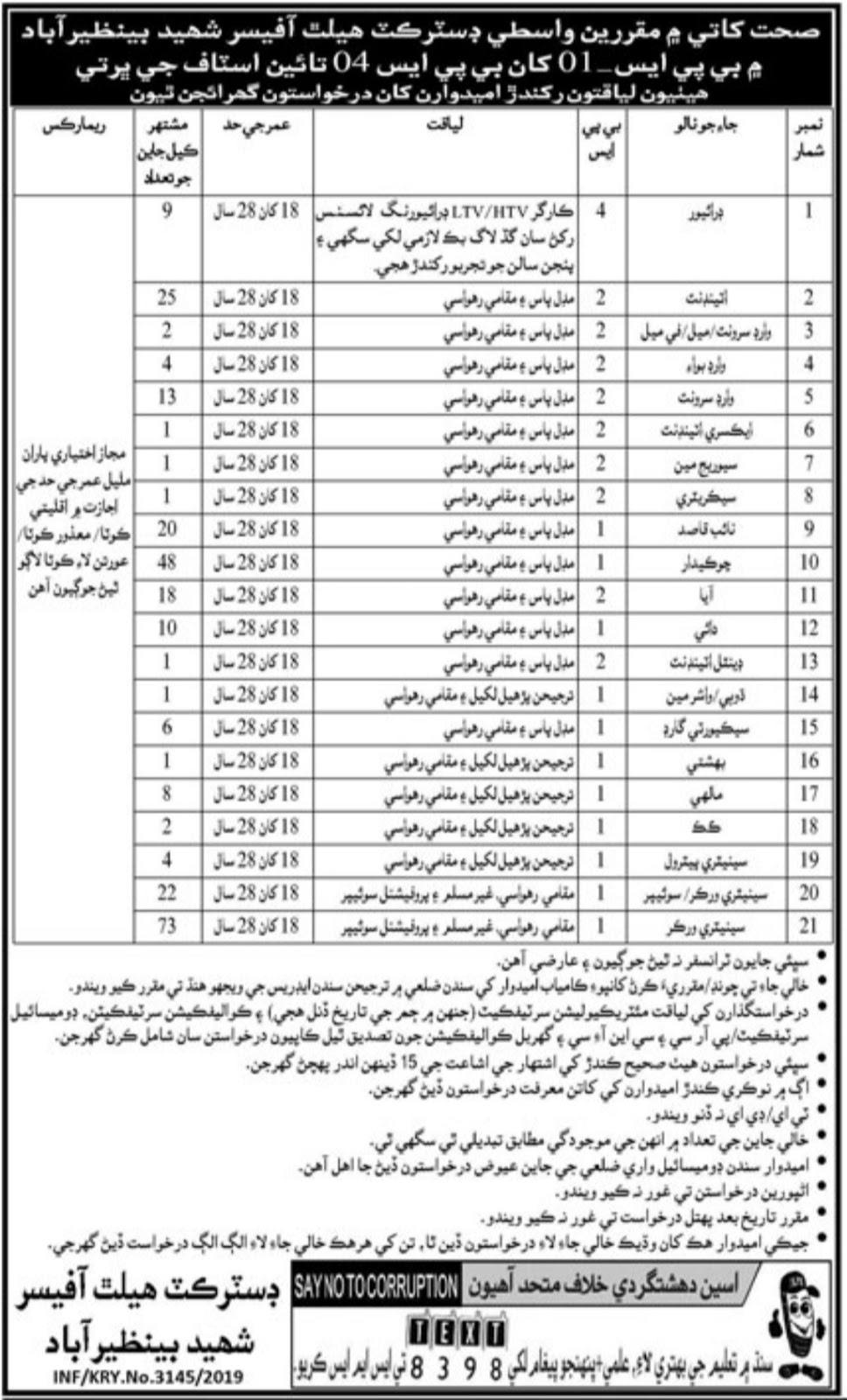 District Health Officer Jobs in Shaheed Benazirabad June 2019 Latest