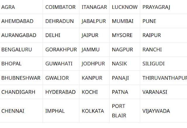 DRDO MTS Syllabus in hindi
