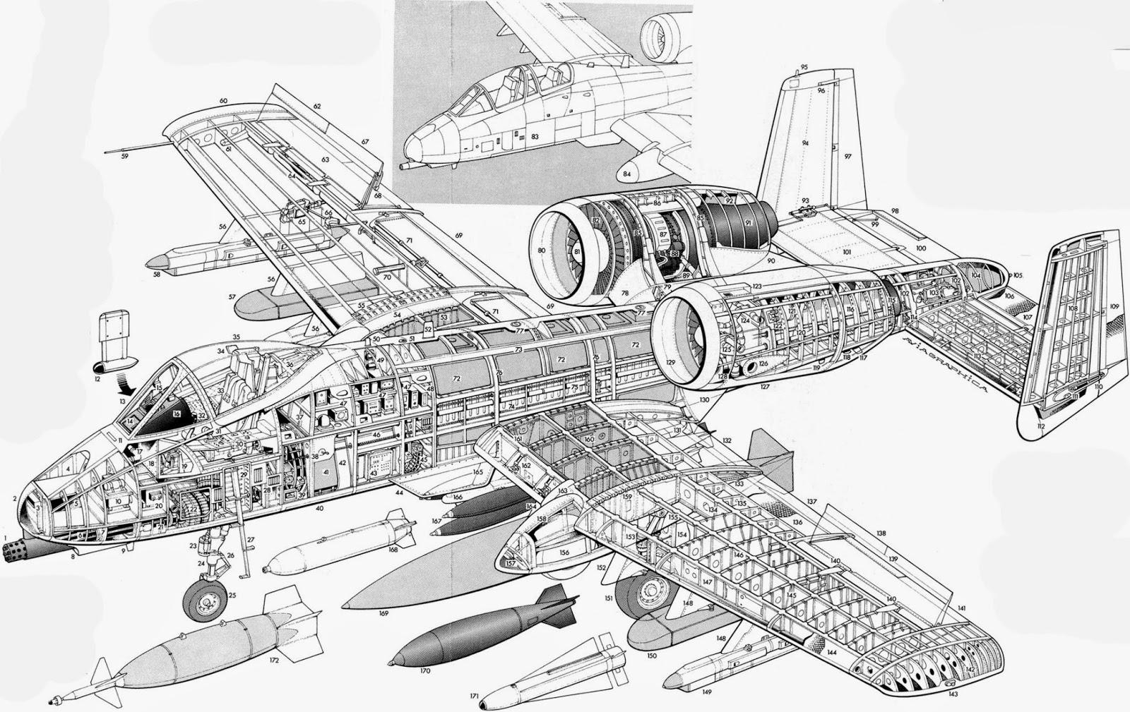 Aviones Caza Y De Ataque Fairchild Republic A 10